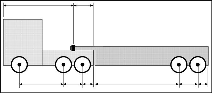 Truck Measurements